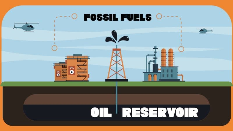 fossil fuels and dinosaurs