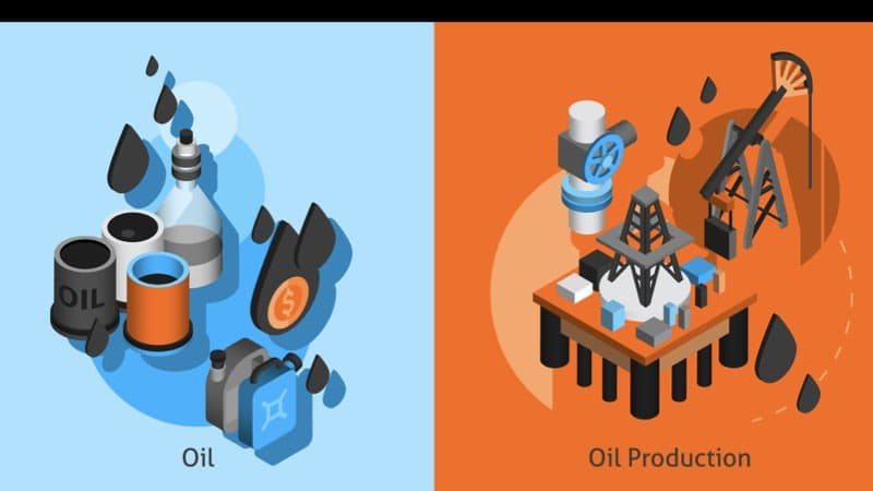 did oil come from dinos
